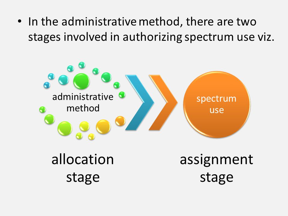 In the administrative method, there are two stages involved in authorizing spectrum use viz. administrative method allocation stage spectrum use assig