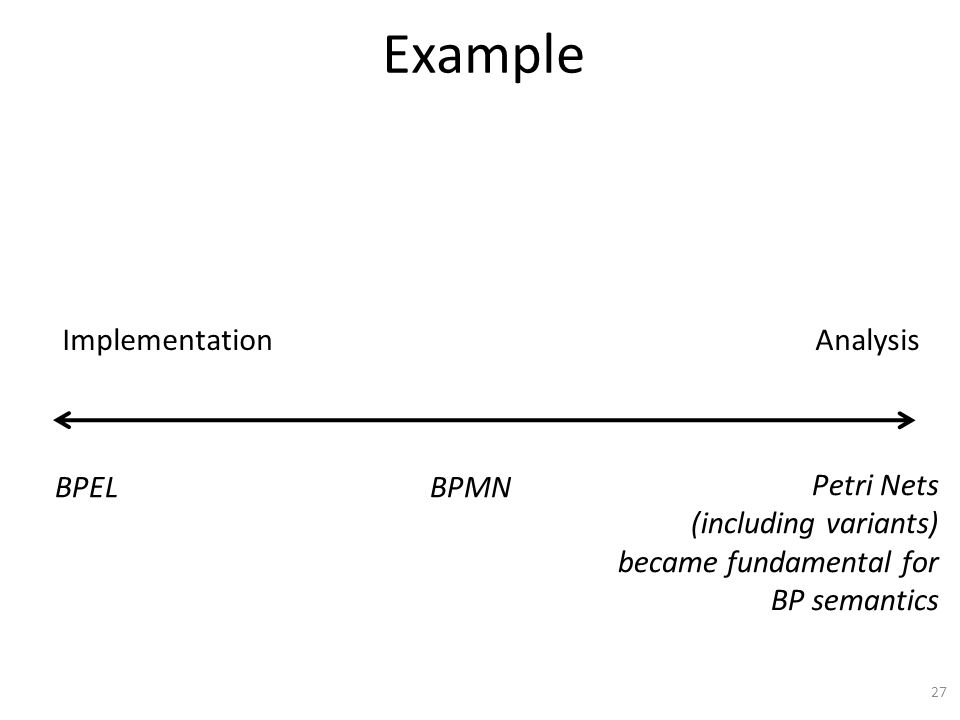 27 Example ImplementationAnalysis BPELBPMN Petri Nets (including variants) became fundamental for BP semantics