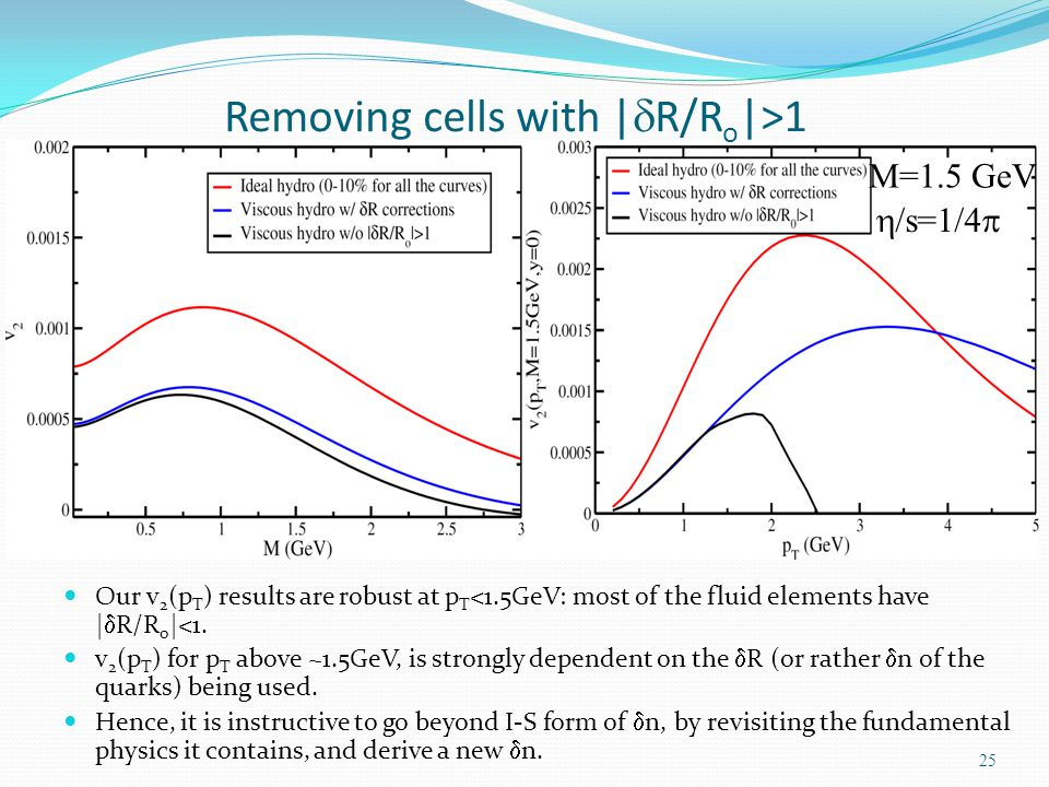 25 Removing cells with | R/R o |>1 Our v 2 (p T ) results are robust at p T <1.5GeV: most of the fluid elements have | R/R o |<1. v 2 (p T ) for p T a