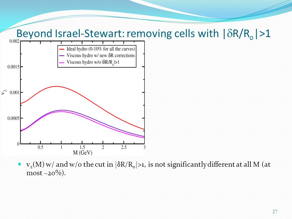 27 Beyond Israel-Stewart: removing cells with | R/R o |>1 v 2 (M) w/ and w/o the cut in | R/R o |>1, is not significantly different at all M (at most