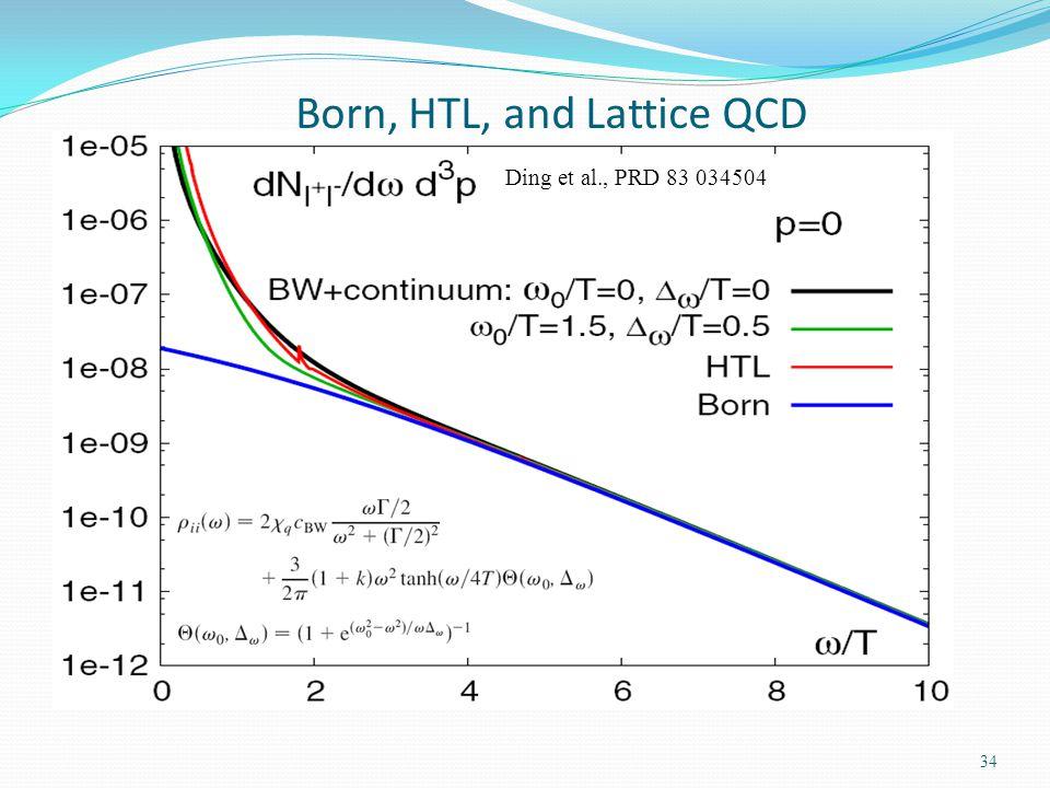Born, HTL, and Lattice QCD 34 Ding et al., PRD 83 034504