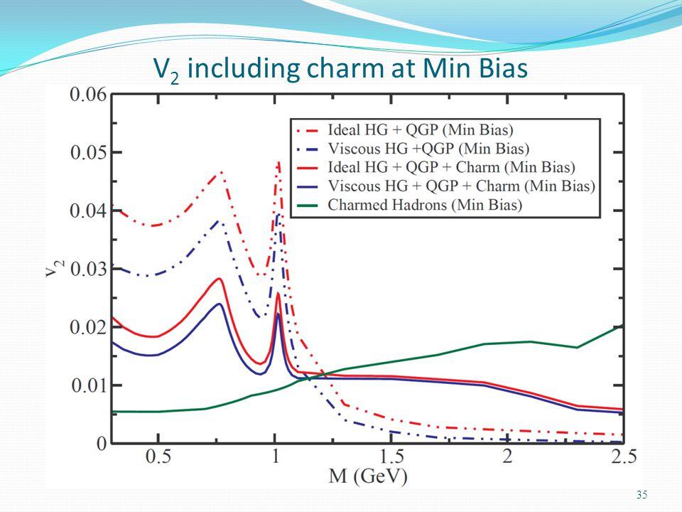 V 2 including charm at Min Bias 35