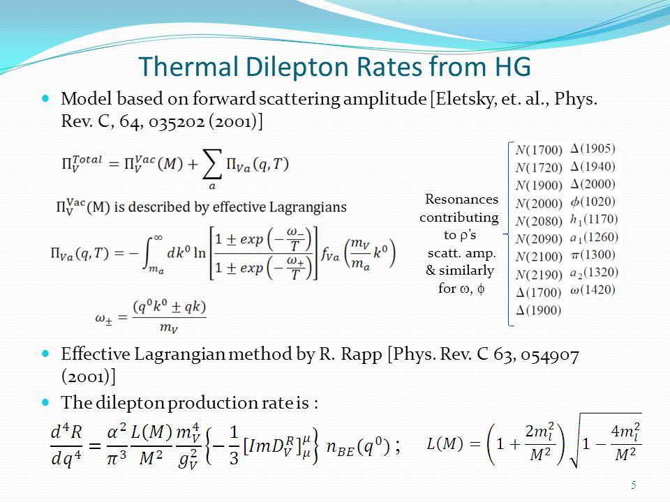 Thermal Dilepton Rates from HG Model based on forward scattering amplitude [Eletsky, et. al., Phys. Rev. C, 64, 035202 (2001)] Effective Lagrangian me