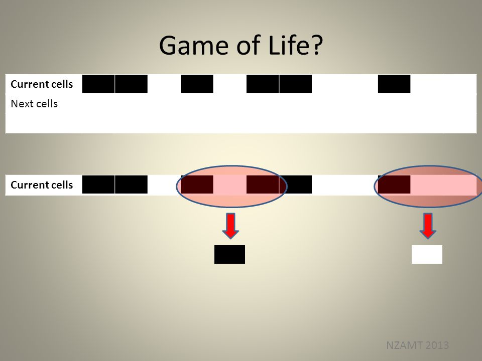 Game of Life? NZAMT 2013 Current cells Next cells Current cells
