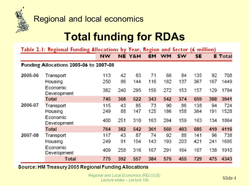 Regional and local economics Slide 4 Total funding for RDAs Source: HM Treasury 2005 Regional Funding Allocations Regional and Local Economics (RELOCE) Lecture slides – Lecture 10b
