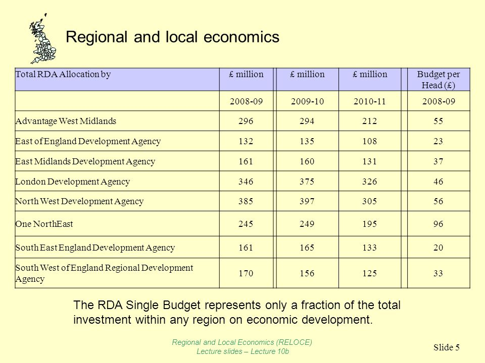 Regional and local economics Slide 6 There is also some serious money going into investment Regional and Local Economics (RELOCE) Lecture slides – Lecture 10b Source: HM Treasury 2005 Regional Funding Allocations