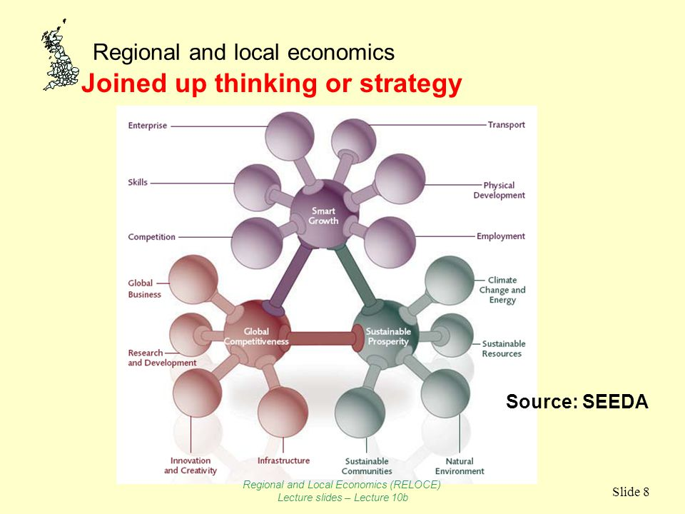Regional and local economics Slide 8 Joined up thinking or strategy Source: SEEDA Regional and Local Economics (RELOCE) Lecture slides – Lecture 10b