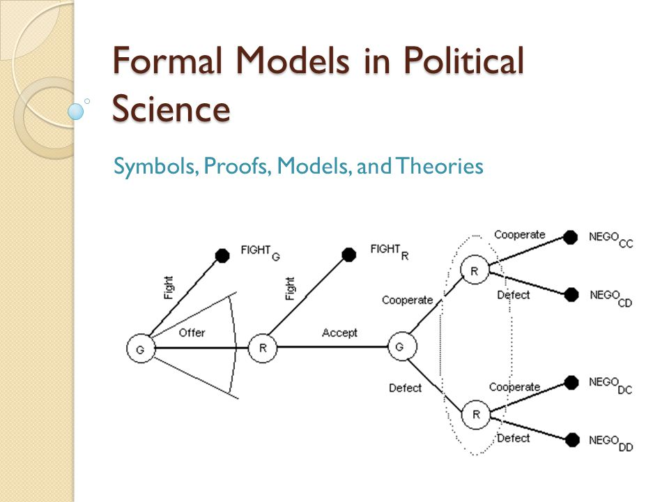 Formal Models in Political Science Symbols, Proofs, Models, and Theories