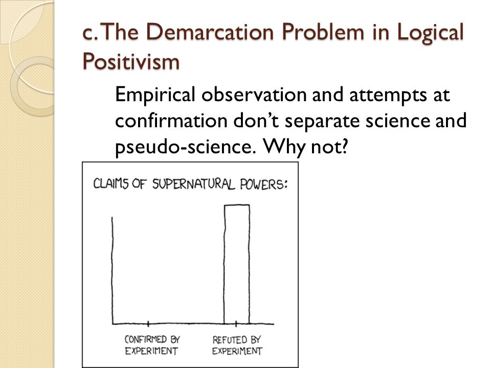 c. The Demarcation Problem in Logical Positivism Empirical observation and attempts at confirmation dont separate science and pseudo-science. Why not?