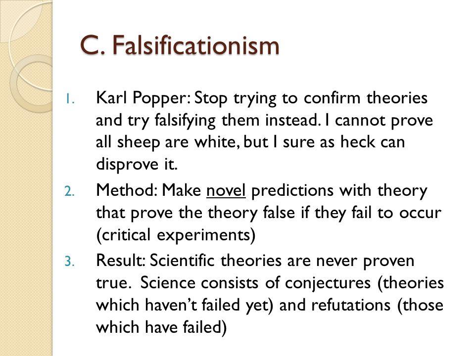 C.Falsificationism 1.