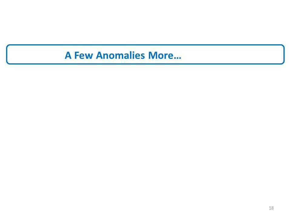 18 A Few Anomalies More…