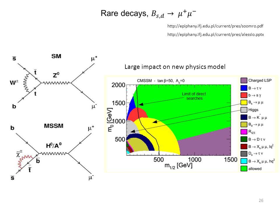 http://epiphany.ifj.edu.pl/current/pres/soomro.pdf http://epiphany.ifj.edu.pl/current/pres/alessio.pptx Large impact on new physics model 26