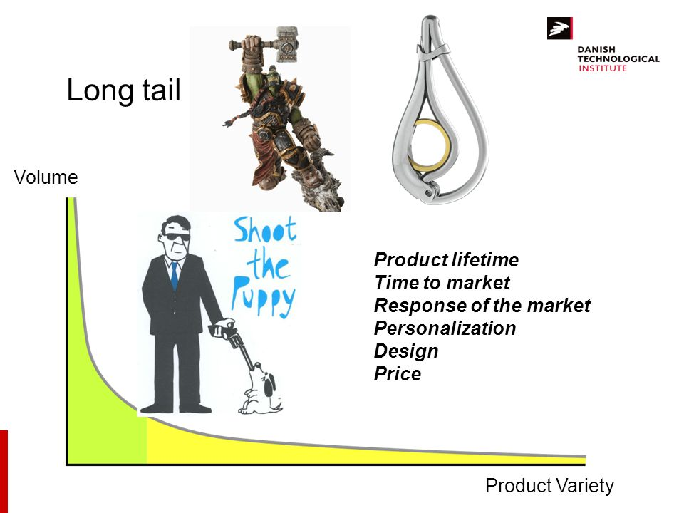 Long tail Volume Product Variety Product lifetime Time to market Response of the market Personalization Design Price