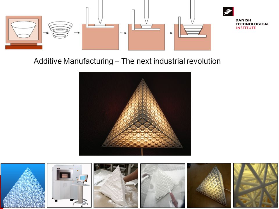Additive Manufacturing – The next industrial revolution