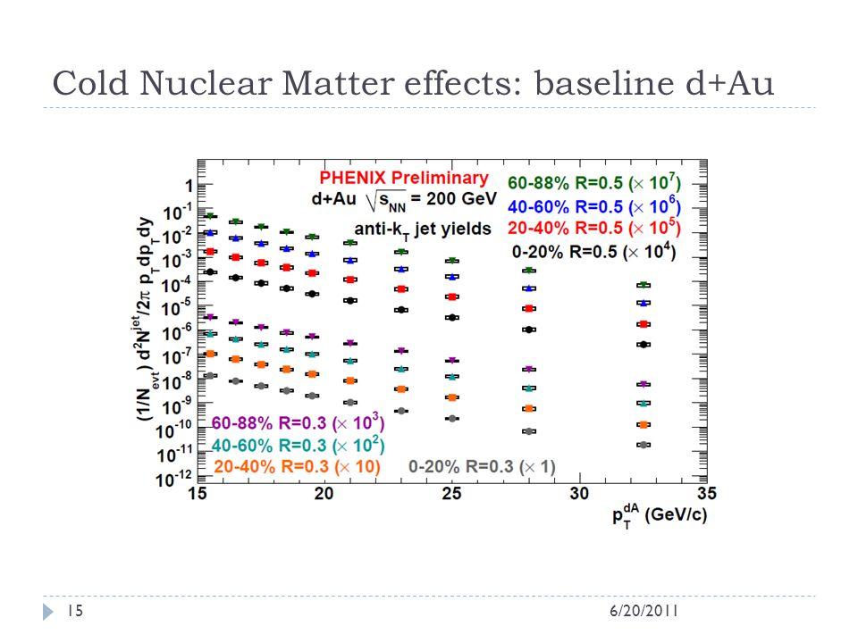 Cold Nuclear Matter effects: baseline d+Au 6/20/201115