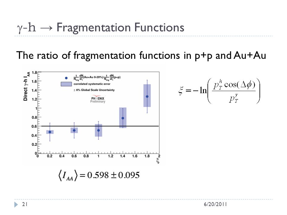 -h Fragmentation Functions 6/20/201121 The ratio of fragmentation functions in p+p and Au+Au
