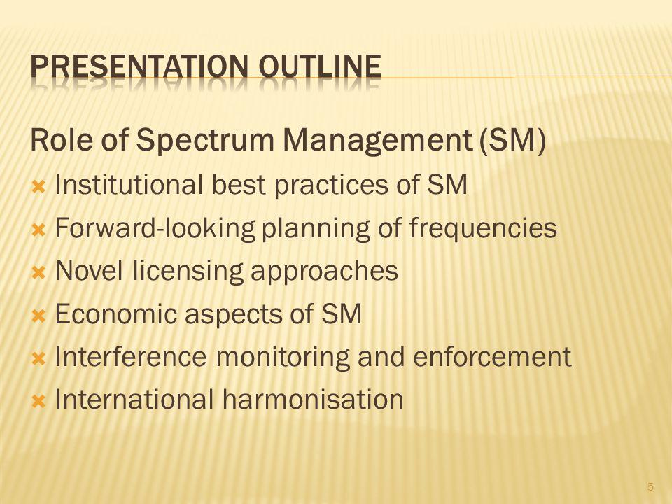 Features Natural Resource SpectrumLandOilWater Is the resource varied.