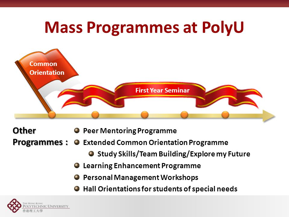 Mass Programmes at PolyU Common Orientation First Year Seminar Peer Mentoring Programme Extended Common Orientation Programme Study Skills/Team Building/Explore my Future Learning Enhancement Programme Personal Management Workshops Hall Orientations for students of special needs Other Programmes :