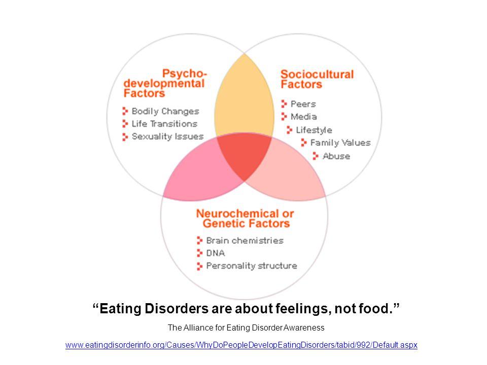 www.eatingdisorderinfo.org/Causes/WhyDoPeopleDevelopEatingDisorders/tabid/992/Default.aspx Eating Disorders are about feelings, not food.