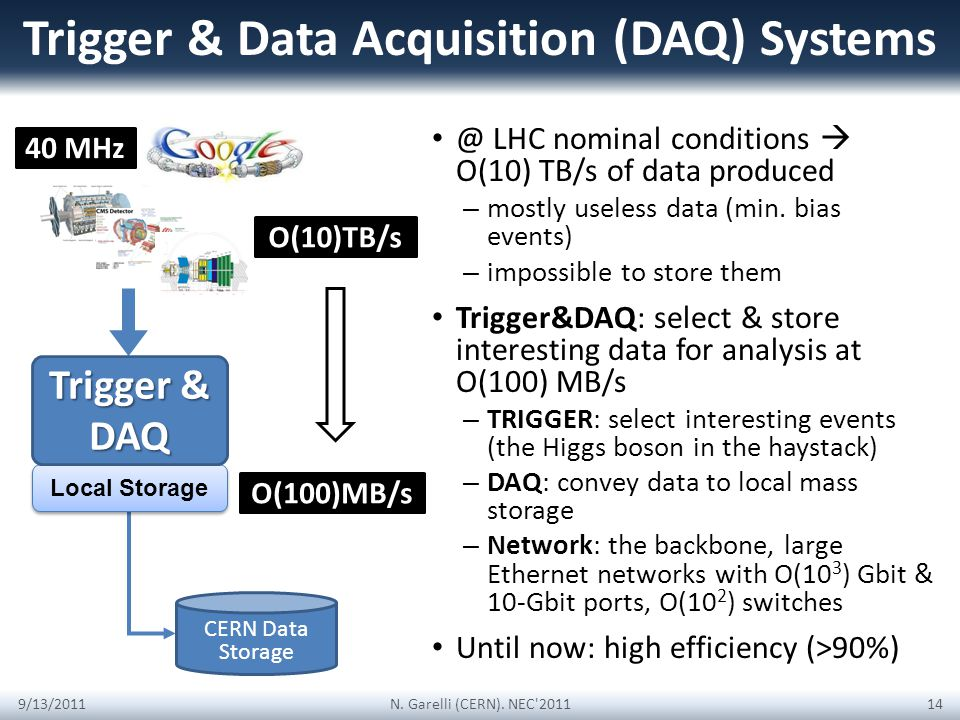 Trigger & Data Acquisition (DAQ) Systems 9/13/2011N. Garelli (CERN). NEC'2011 14 @ LHC nominal conditions O(10) TB/s of data produced – mostly useless