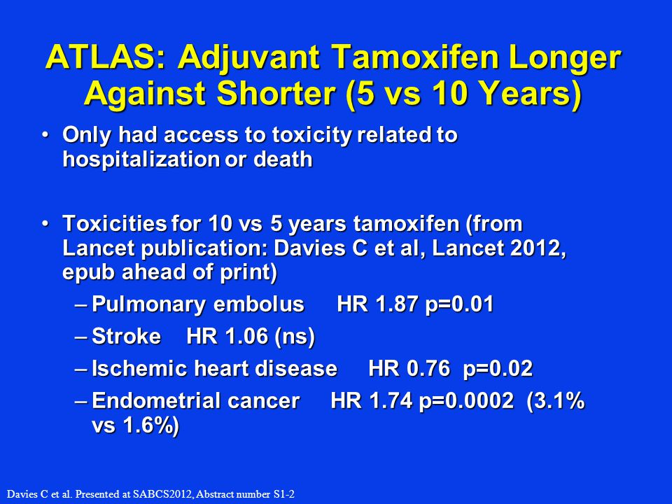 ATLAS: Adjuvant Tamoxifen Longer Against Shorter (5 vs 10 Years) Only had access to toxicity related to hospitalization or deathOnly had access to tox