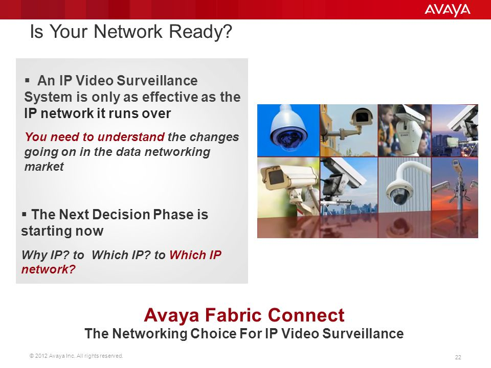 © 2012 Avaya Inc. All rights reserved. 22 Is Your Network Ready.