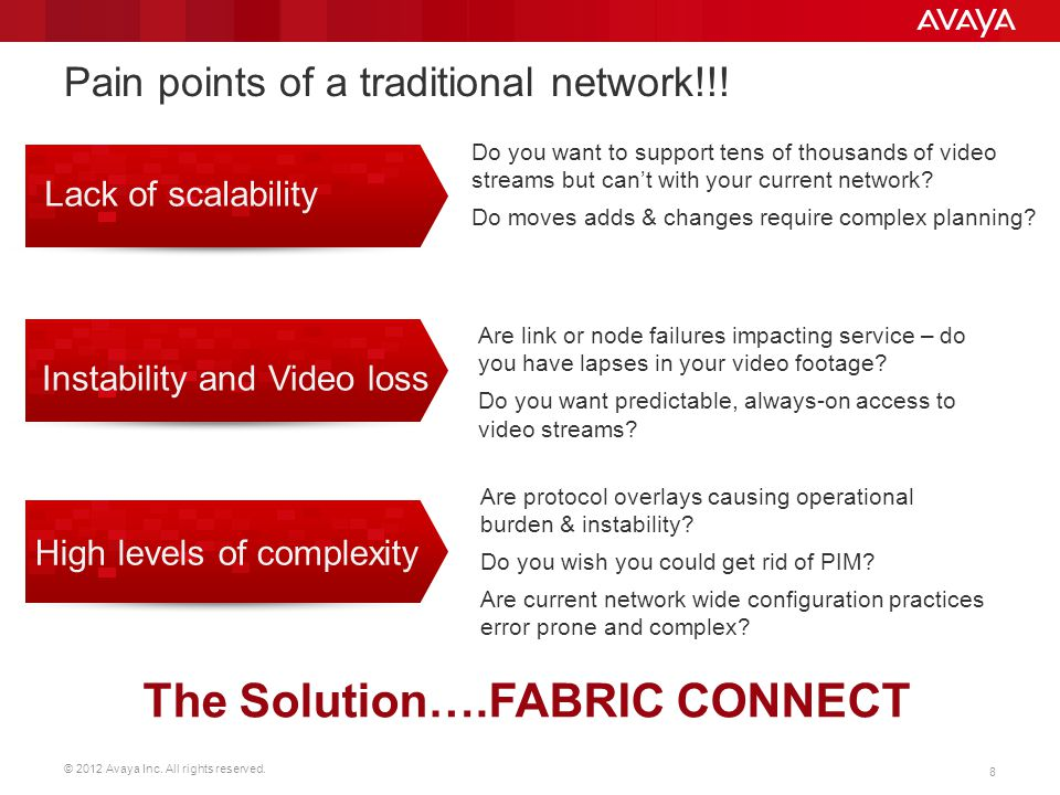 © 2012 Avaya Inc. All rights reserved. 8 Pain points of a traditional network!!.