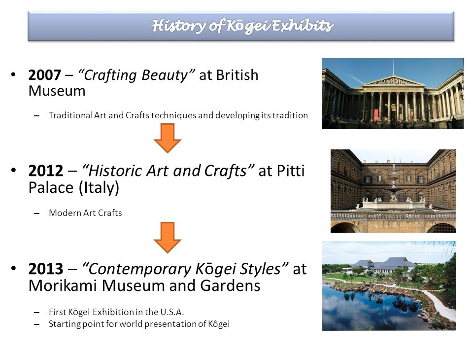 2007 – Crafting Beauty at British Museum – Traditional Art and Crafts techniques and developing its tradition 2012 – Historic Art and Crafts at Pitti Palace (Italy) – Modern Art Crafts 2013 – Contemporary K ō gei Styles at Morikami Museum and Gardens – First K ō gei Exhibition in the U.S.A.