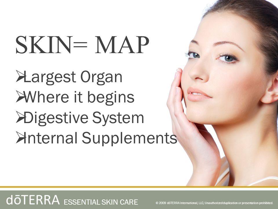 SKIN= MAP Largest Organ Where it begins Digestive System Internal Supplements © 2009 dōTERRA International, LLC, Unauthorized duplication or presentat