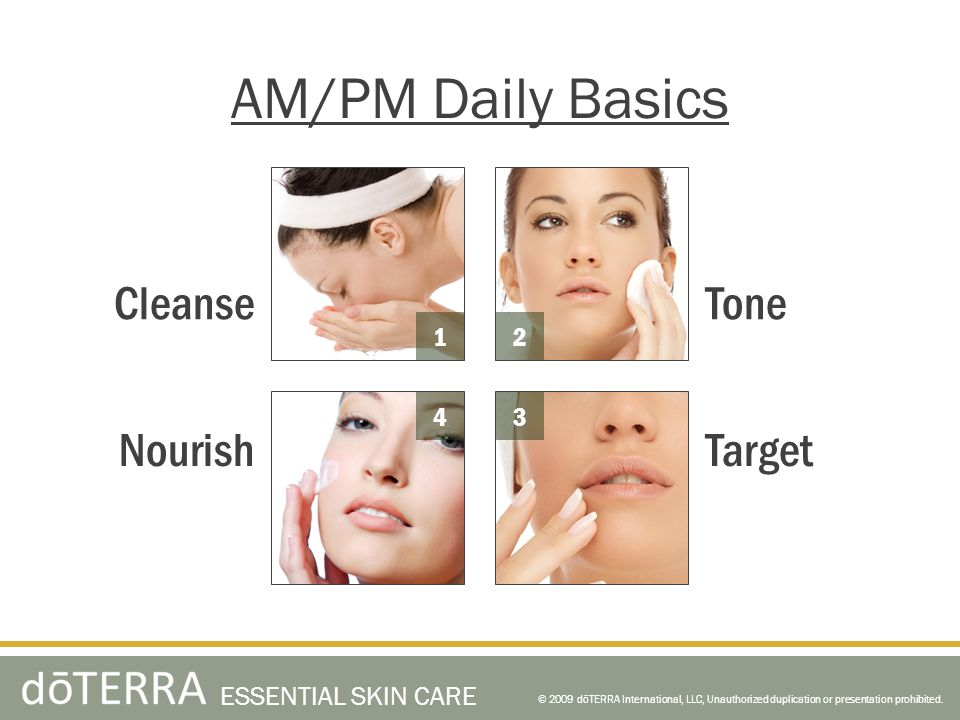© 2009 dōTERRA International, LLC, Unauthorized duplication or presentation prohibited. ESSENTIAL SKIN CARE AM/PM Daily Basics Tone 12 34 Target Clean