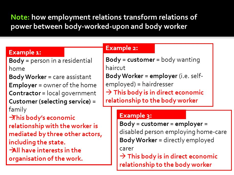 Note: how employment relations transform relations of power between body-worked-upon and body worker Example 1: Body = person in a residential home Body Worker = care assistant Employer = owner of the home Contractor = local government Customer (selecting service) = family This bodys economic relationship with the worker is mediated by three other actors, including the state.