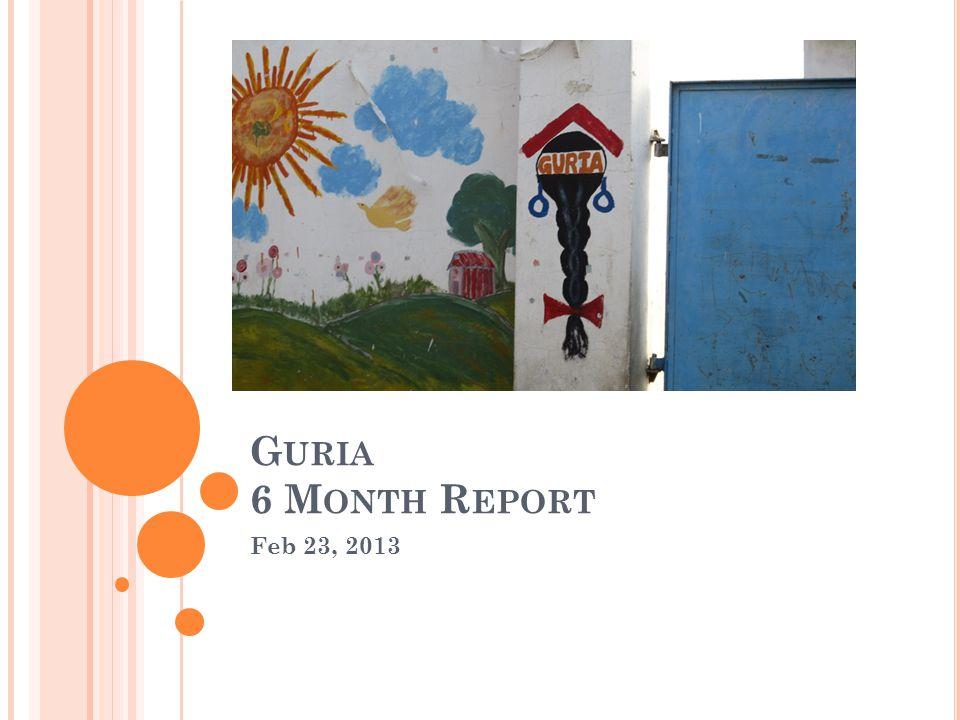 G URIA 6 M ONTH R EPORT Feb 23, 2013