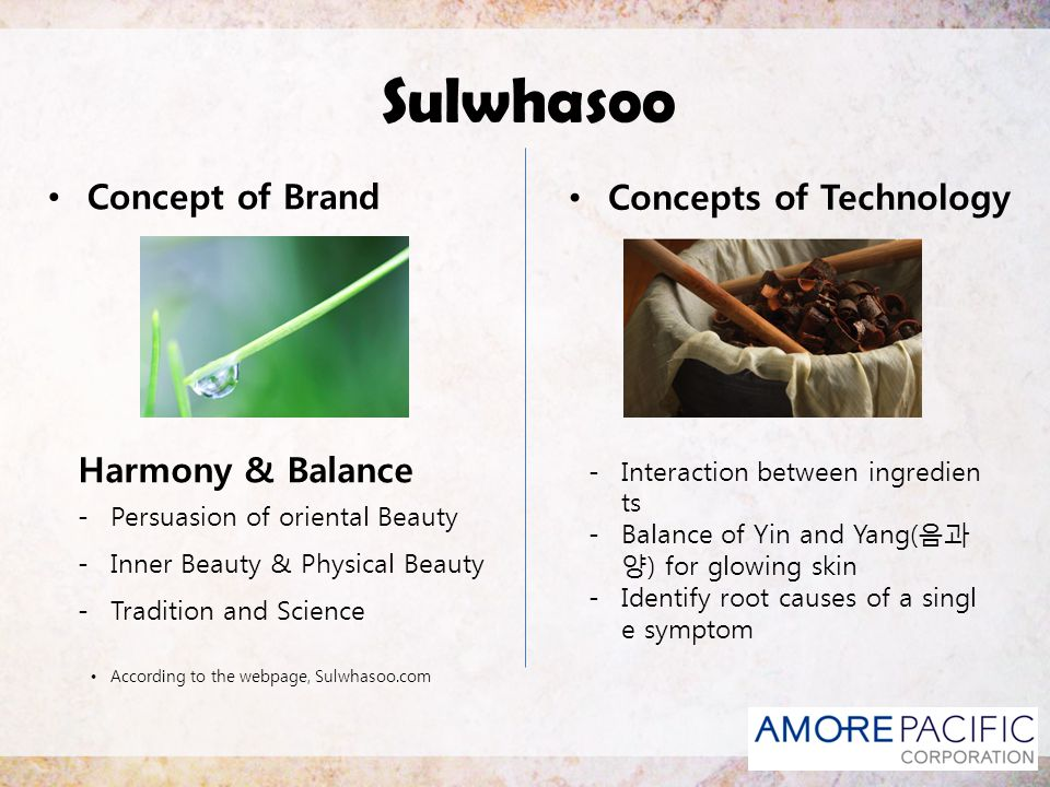 Sulwhasoo - Basic Principle : Yin and Yang - They found that the early signs of aging, such as dryness and dullness begins at the age of 35, and the graying of hair and furthers the skins aging start from the age of 42, with their research.