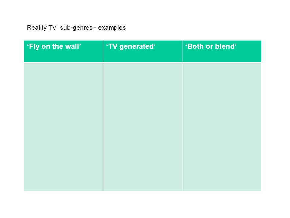 Fly on the wallTV generatedBoth or blend Reality TV sub-genres - examples