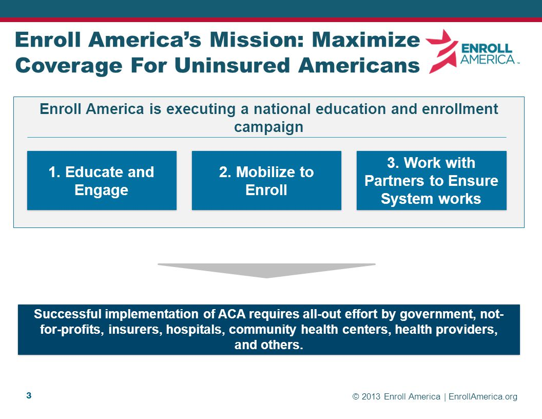© 2013 Enroll America | EnrollAmerica.org 3 Enroll Americas Mission: Maximize Coverage For Uninsured Americans 1.