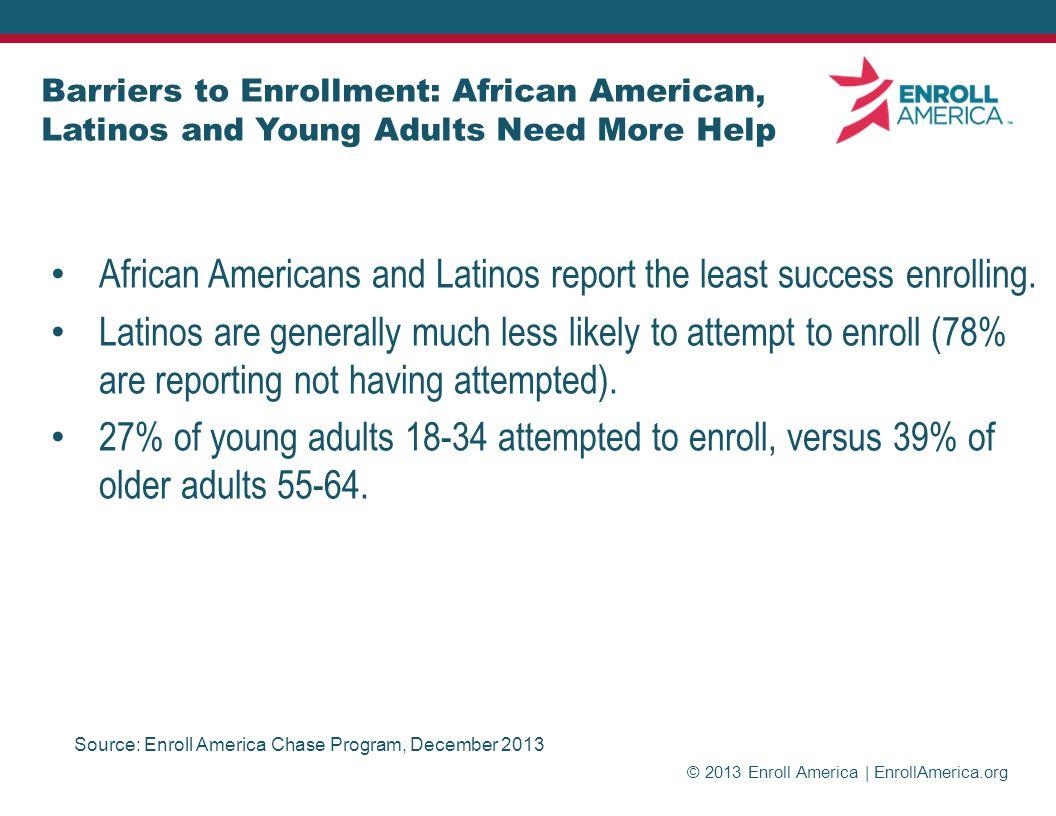 © 2013 Enroll America | EnrollAmerica.org REACHING CONSUMERS: IDEAS THAT SEEM TO WORK