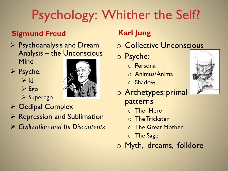 Psychology: Whither the Self? Sigmund Freud Psychoanalysis and Dream Analysis – the Unconscious Mind Psyche: Id Ego Superego Oedipal Complex Repressio