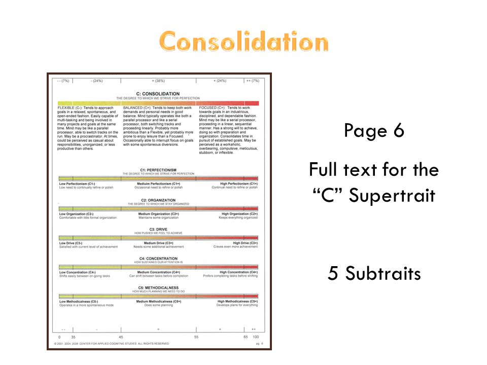26 Page 6 Full text for the C Supertrait 5 Subtraits