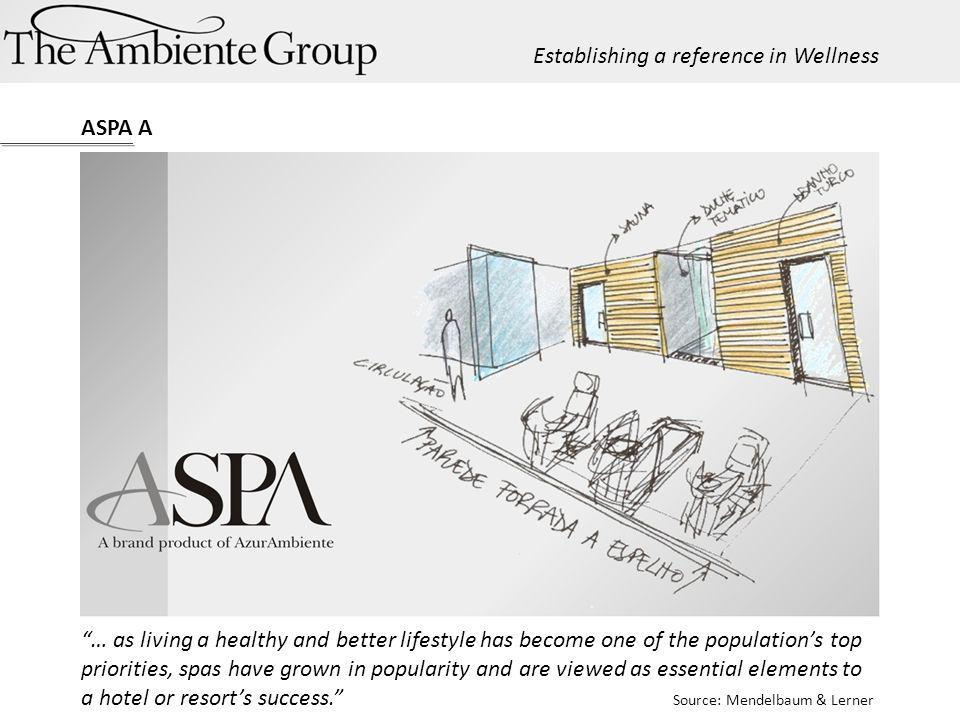 … as living a healthy and better lifestyle has become one of the populations top priorities, spas have grown in popularity and are viewed as essential