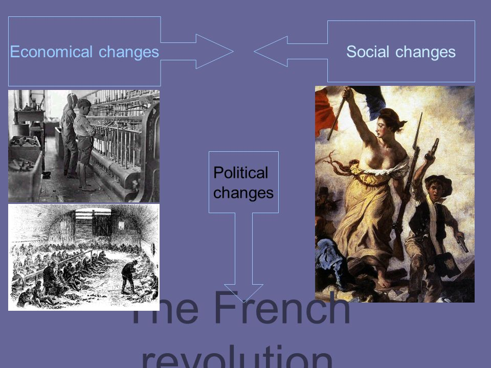 The French revolution Social changes Economical changes Political changes