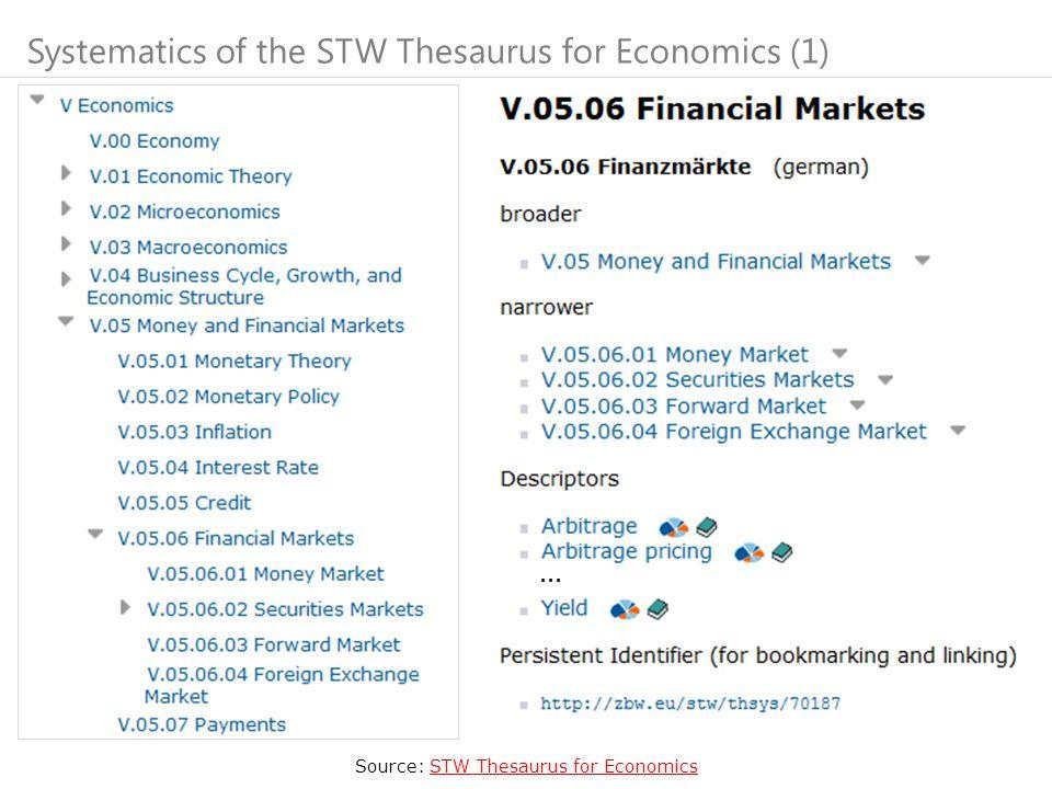 ... Systematics of the STW Thesaurus for Economics (1) Source: STW Thesaurus for EconomicsSTW Thesaurus for Economics