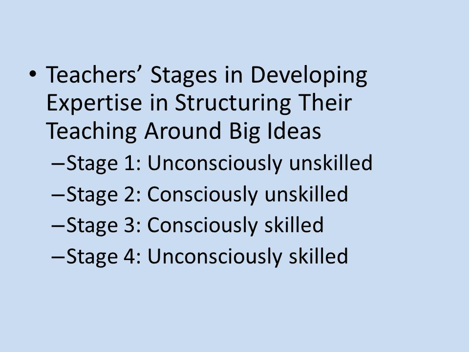 Teachers Stages in Developing Expertise in Structuring Their Teaching Around Big Ideas – Stage 1: Unconsciously unskilled – Stage 2: Consciously unskilled – Stage 3: Consciously skilled – Stage 4: Unconsciously skilled