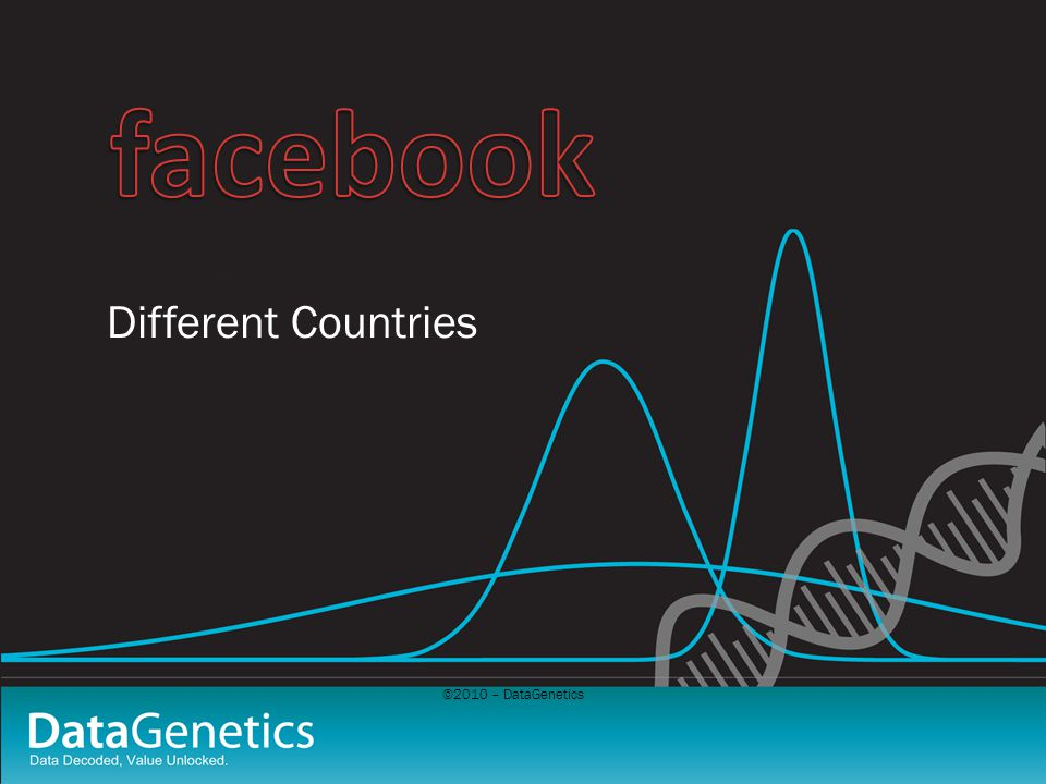 ©2010 – DataGenetics Different Countries