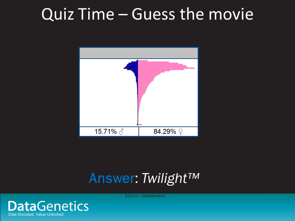 ©2010 – DataGenetics Quiz Time – Guess the movie Answer: Twilight