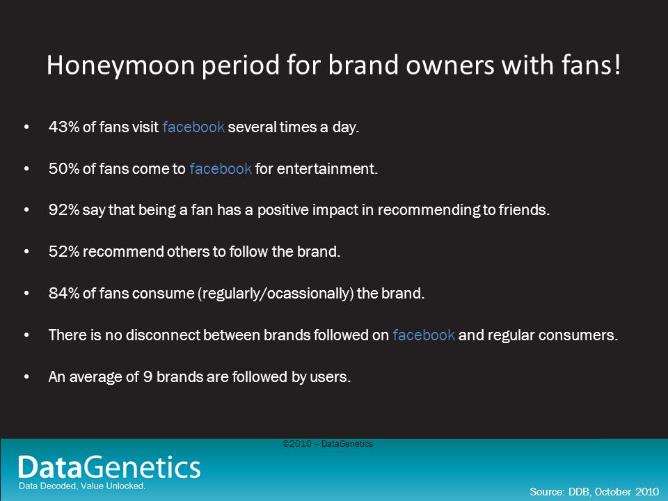 ©2010 – DataGenetics Honeymoon period for brand owners with fans.