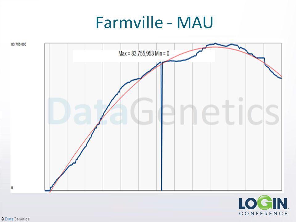 © DataGenetics Farmville - MAU