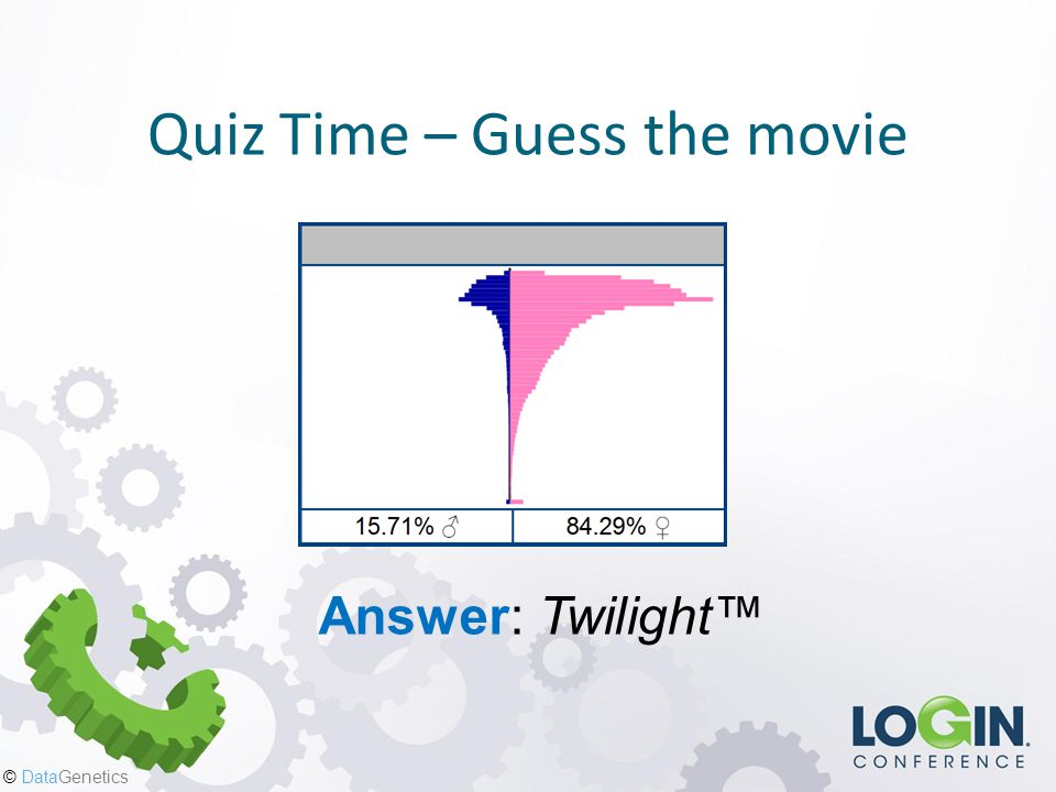 © DataGenetics Quiz Time – Guess the movie Answer: Twilight