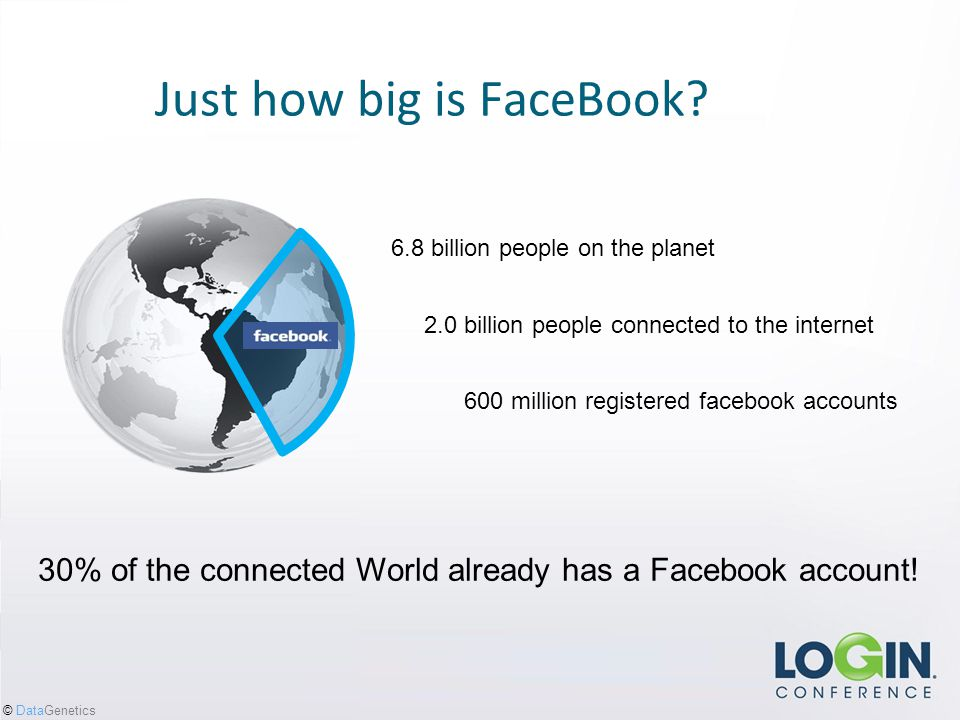 © DataGenetics If facebook were a country … #1China #2India #3facebook … it would the 3 rd largest in the World.