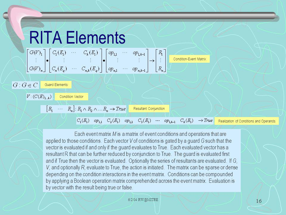 6/2/04 RW@MITRE 16 RITA Elements Condition-Event Matrix Guard Elements Condition Vector Resultant Conjunction Realization of Conditions and Operands E