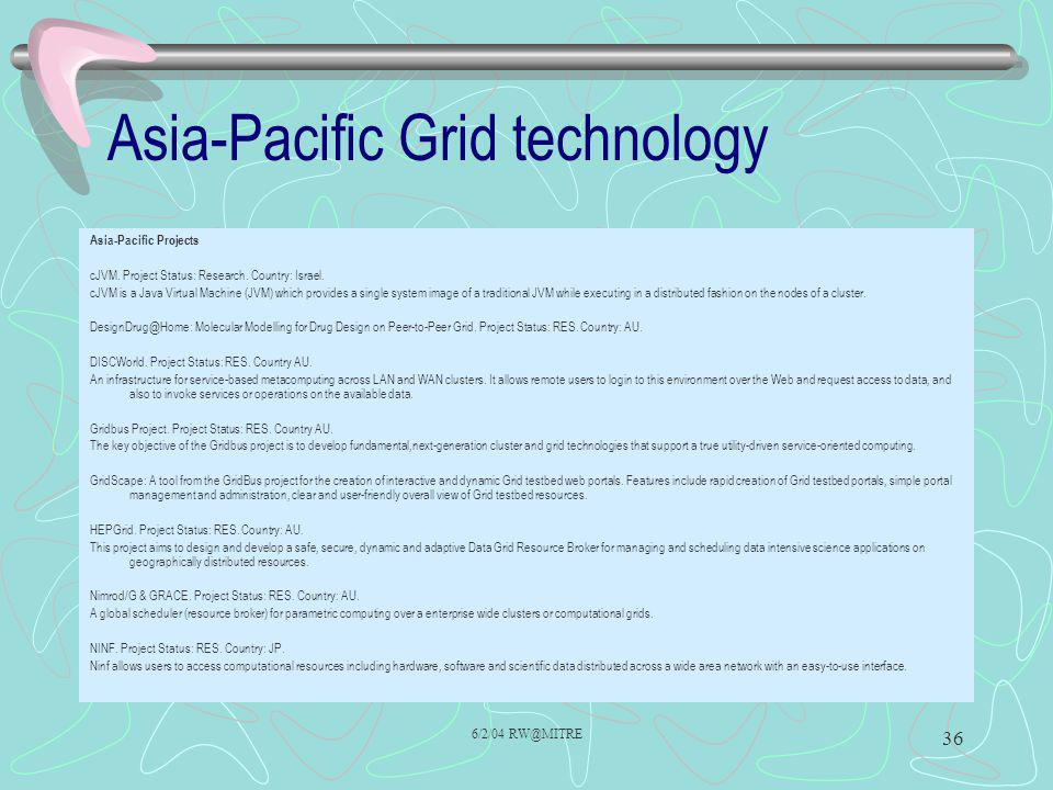 6/2/04 RW@MITRE 36 Asia-Pacific Grid technology Asia-Pacific Projects cJVM.